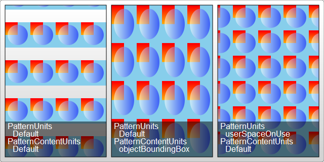 Image:SVG_Pattern_Comparison_of_Units.png