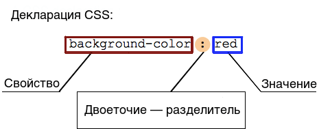 css syntax - declaration.png