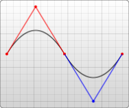 Shortcut_Quadratic_Bezier_with_grid.png