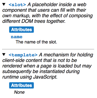 Using templates and slots - Web Components | MDN