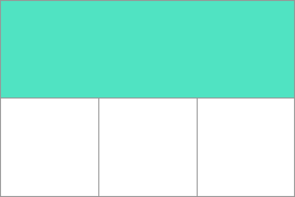 Basic Concepts of grid layout - CSS: Cascading Style Sheets
