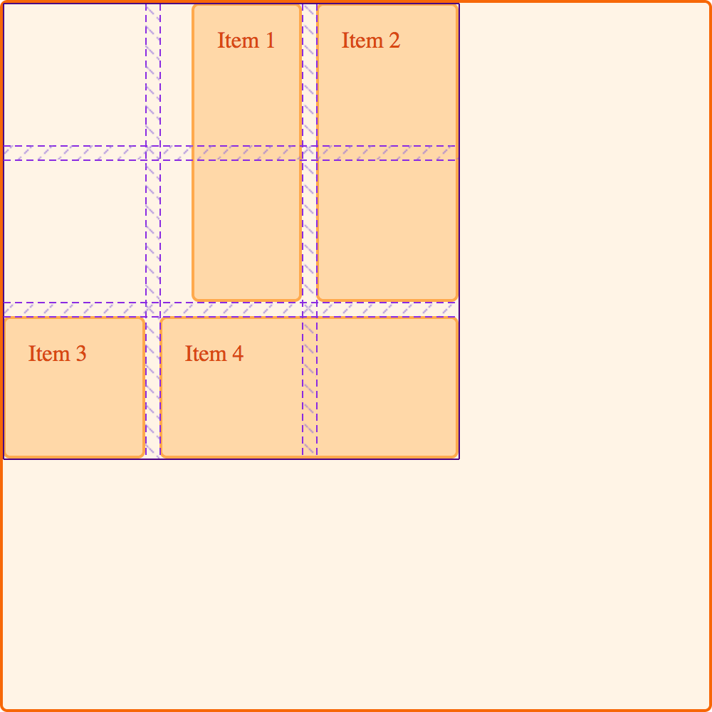 Image showing auto-margins using the Grid Highlighter.