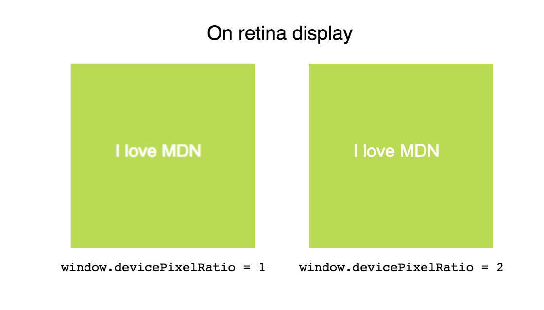 Window devicePixelRatio - Web APIs | MDN