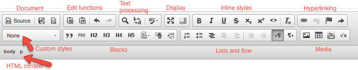 Screenshot of the toolbar, with labels for the button groups