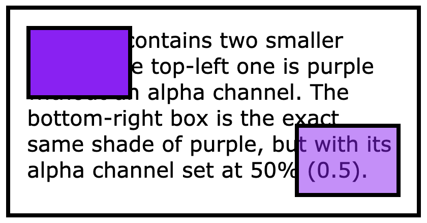Image showing the effect of an alpha channel on a color.