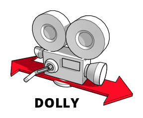 A diagram showing how a camera moves for a dolly shot
