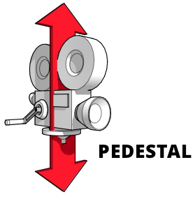 A diagram showing a camera moving up and down using a pedestal motion